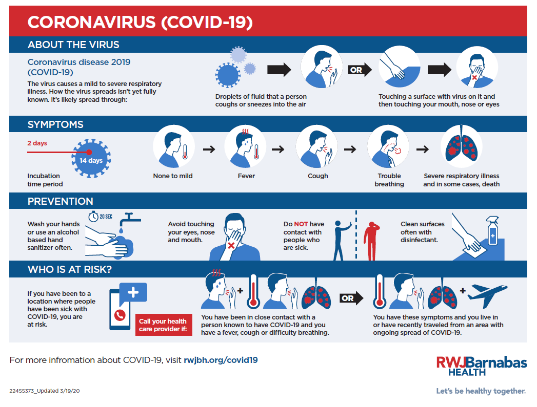 COVID-19 Infographic in English. Scroll further down for Spanish